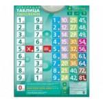"""Электронный плакат """"Говорящая таблица умножения"""" 781/UM"""